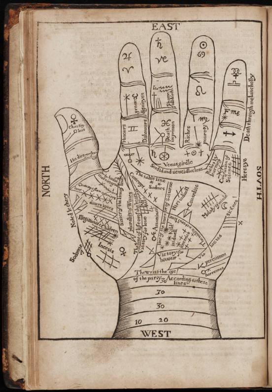 A seventeenth century woodcut illustration of chiromancy lines for palm reading.